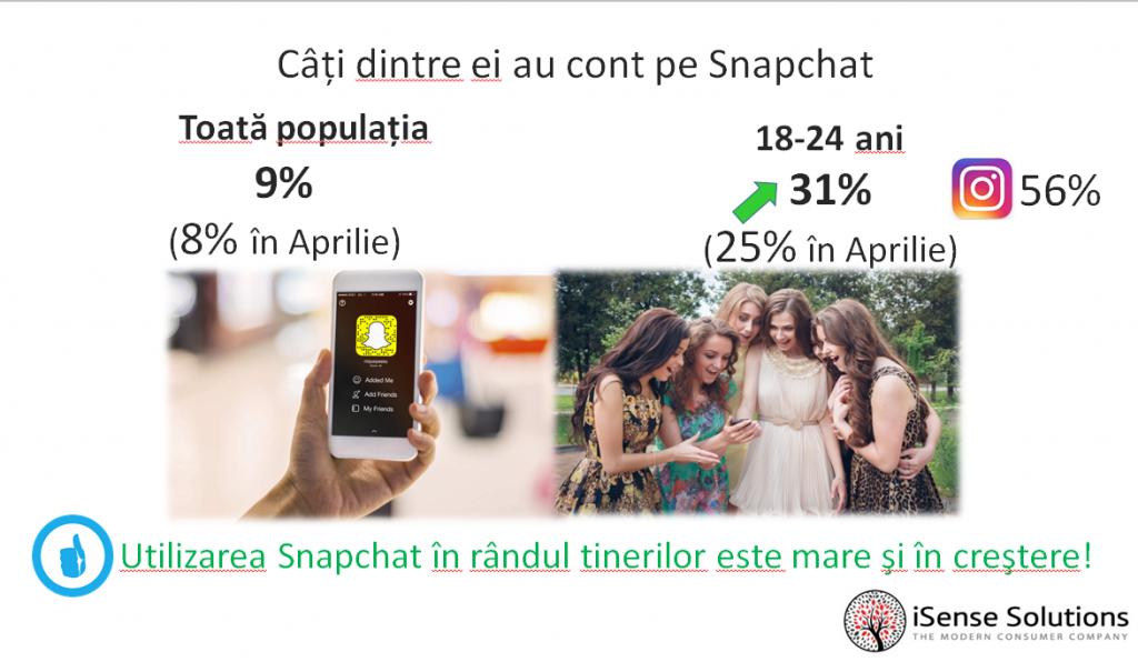 Snapchat în România